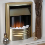 Flamerite Electric Inset Fires